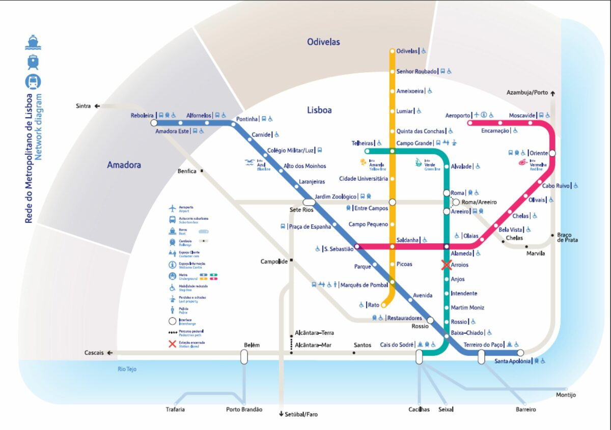 Metro Network Diagram